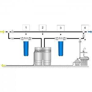 Аквафор WaterMax MXQ + Гросс 2 шт. + ОСМО-Кристалл 50 исп.4 + Соль 2 мешка