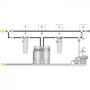 Аквафор WaterMax APQ + Викинг 2 шт. + ОСМО-Кристалл 50 исп.4 + Соль 2 мешка