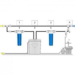 Аквафор WaterBoss 900 + Гросс 2 шт. + ОСМО-Кристалл 50 исп.4 + Соль 2 мешка