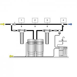 Аквафор WaterMax MXQ + Гросс 2 шт. + Морион + Соль 2 мешка
